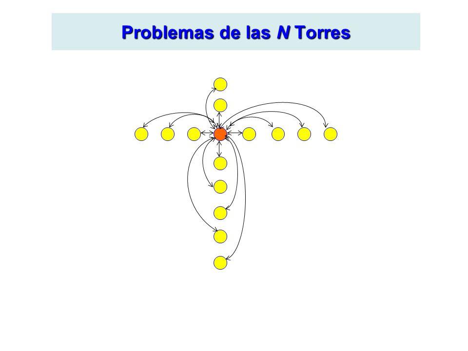 Problemas de las N Torres