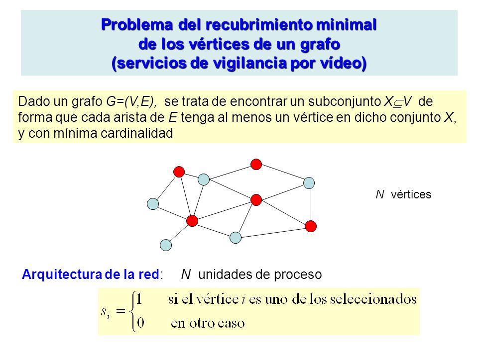 Problema del recubrimiento minimal de los vértices de un grafo (servicios de vigilancia por vídeo) Dado un grafo G=(V,E), se trata de encontrar un subconjunto X V de forma que cada arista de E tenga al menos un vértice en dicho conjunto X, y con mínima cardinalidad Arquitectura de la red: N unidades de proceso N vértices