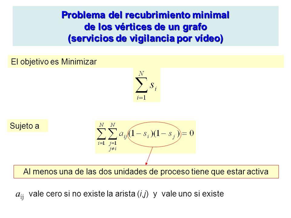 Problema del recubrimiento minimal de los vértices de un grafo (servicios de vigilancia por vídeo) El objetivo es Minimizar Sujeto a Al menos una de las dos unidades de proceso tiene que estar activa a ij vale cero si no existe la arista (i,j) y vale uno si existe