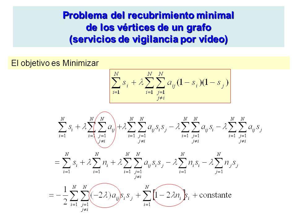Problema del recubrimiento minimal de los vértices de un grafo (servicios de vigilancia por vídeo) El objetivo es Minimizar