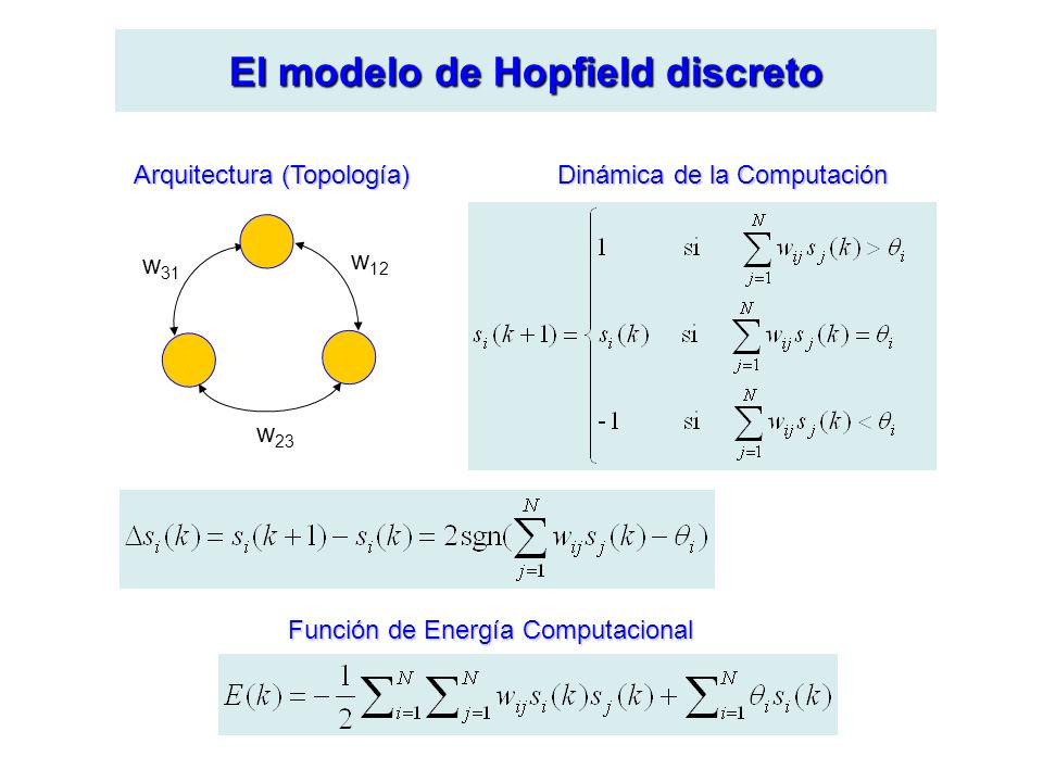 El modelo de Hopfield discreto w 31 w 12 w 23 Función de Energía Computacional Arquitectura (Topología) Dinámica de la Computación