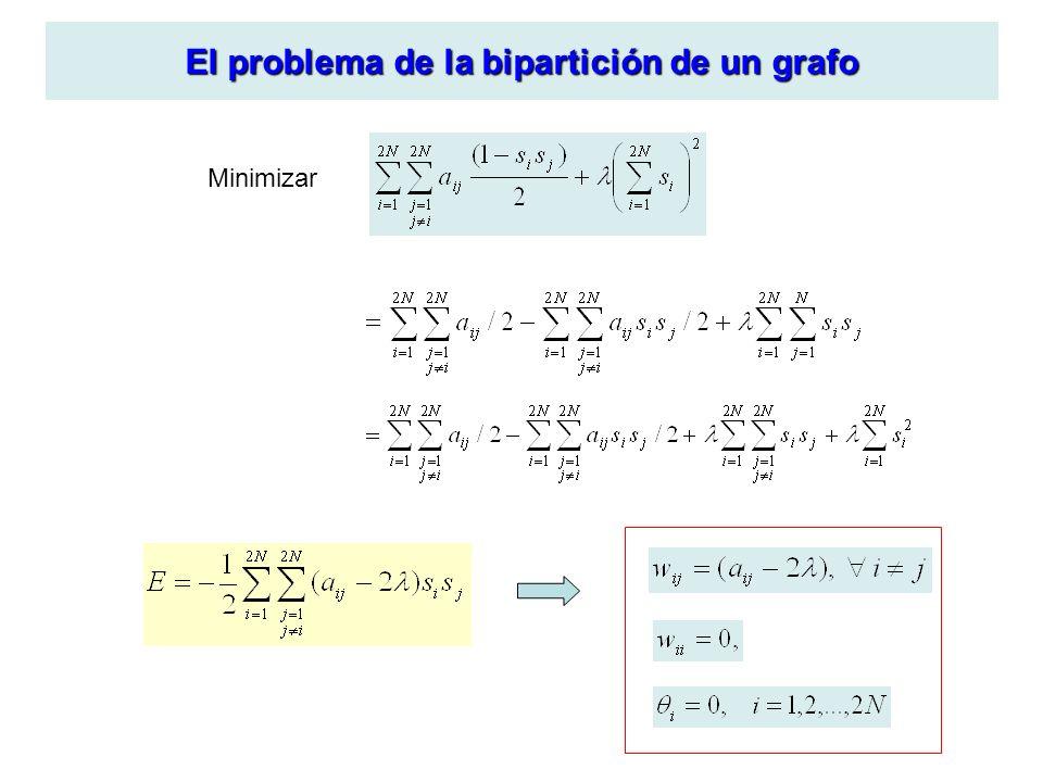El problema de la bipartición de un grafo Minimizar