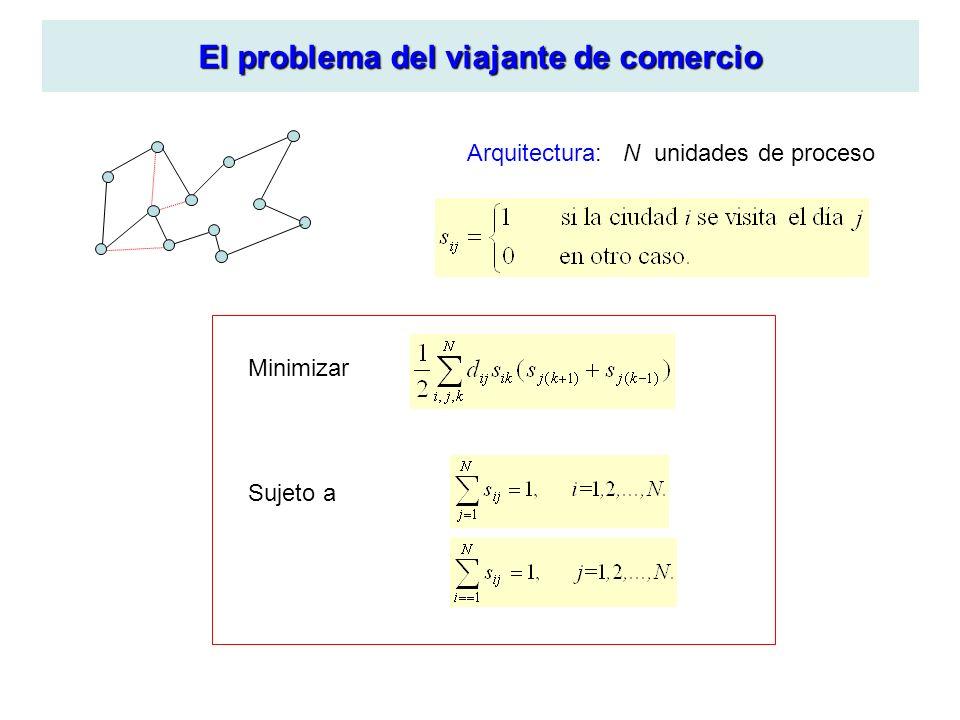 El problema del viajante de comercio Arquitectura: N unidades de proceso Minimizar Sujeto a