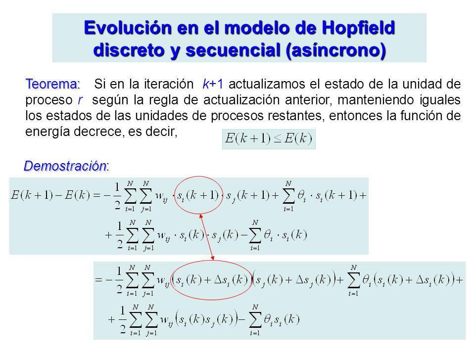 Evolución en el modelo de Hopfield discreto y secuencial (asíncrono) Teorema: Teorema: Si en la iteración k+1 actualizamos el estado de la unidad de proceso r según la regla de actualización anterior, manteniendo iguales los estados de las unidades de procesos restantes, entonces la función de energía decrece, es decir, Demostración Demostración:
