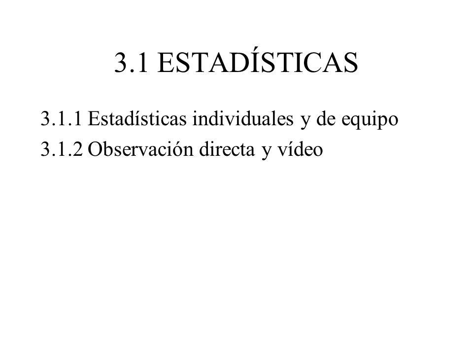3.1 ESTADÍSTICAS 3.1.1 Estadísticas individuales y de equipo 3.1.2 Observación directa y vídeo