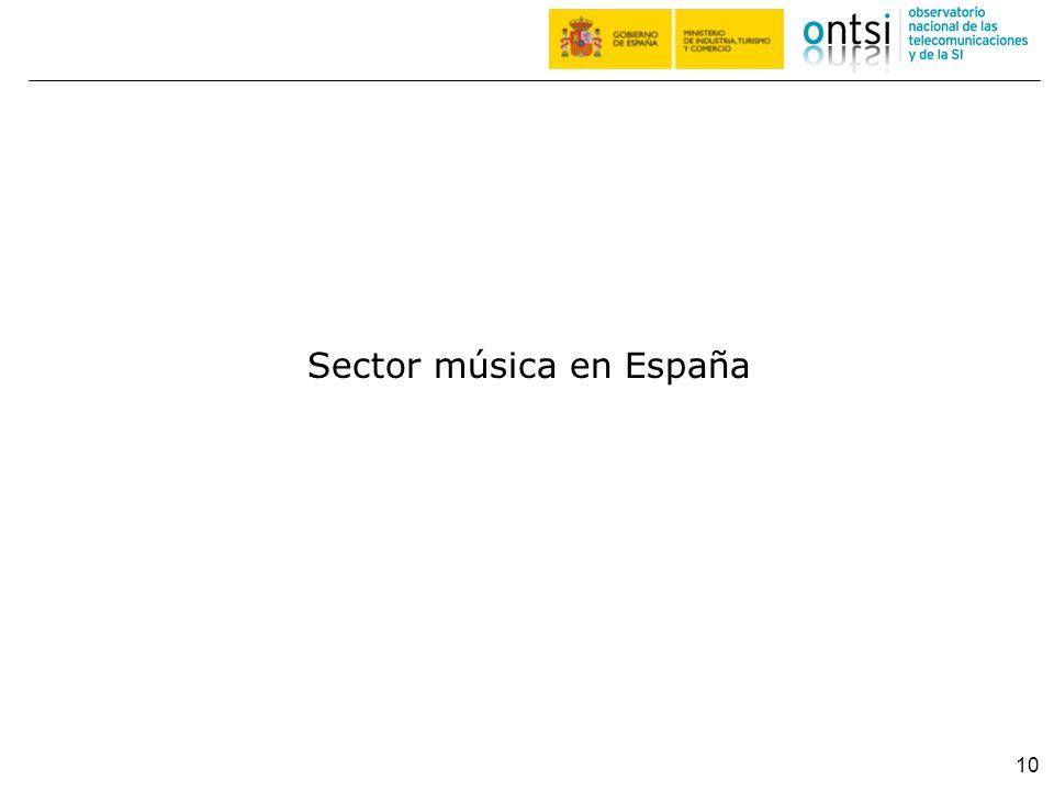 10 Sector música en España
