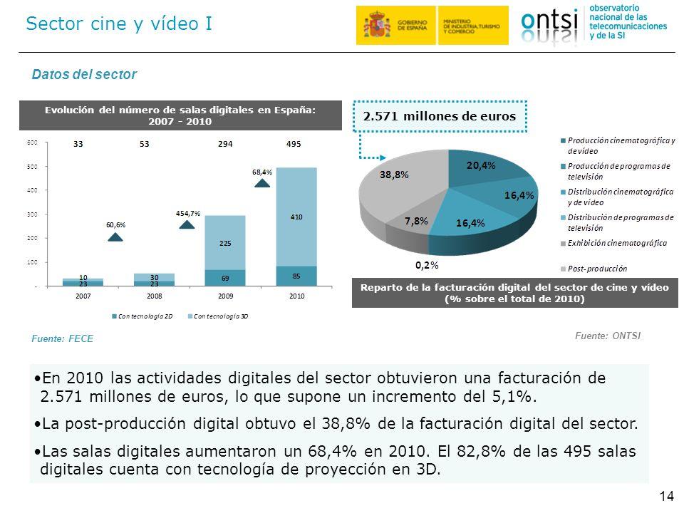 Evolución del número de salas digitales en España: 2007 - 2010 Sector cine y vídeo I 14 En 2010 las actividades digitales del sector obtuvieron una fa