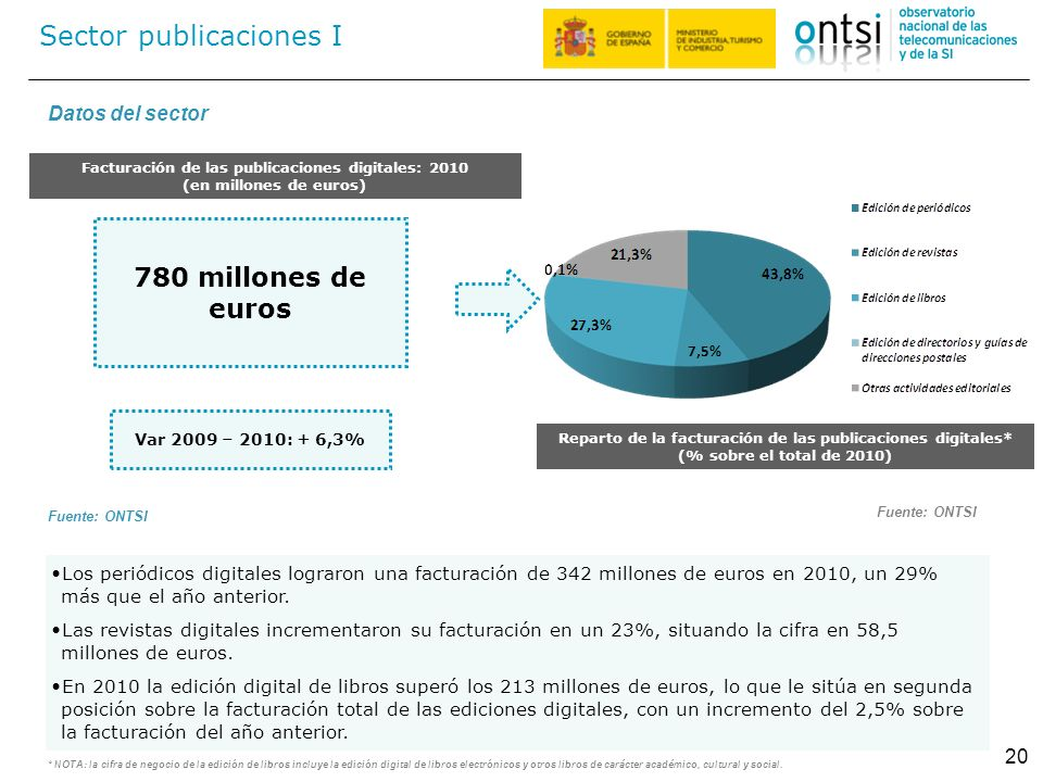 Sector publicaciones I 20 Los periódicos digitales lograron una facturación de 342 millones de euros en 2010, un 29% más que el año anterior. Las revi