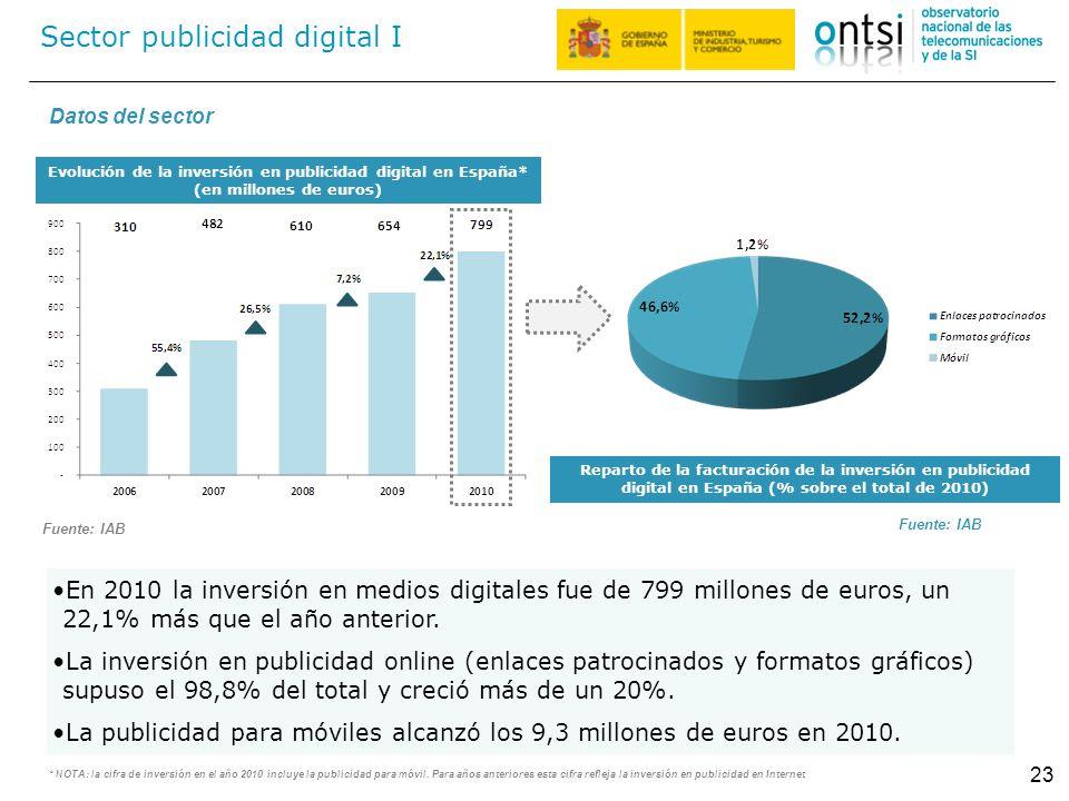 Sector publicidad digital I 23 En 2010 la inversión en medios digitales fue de 799 millones de euros, un 22,1% más que el año anterior. La inversión e
