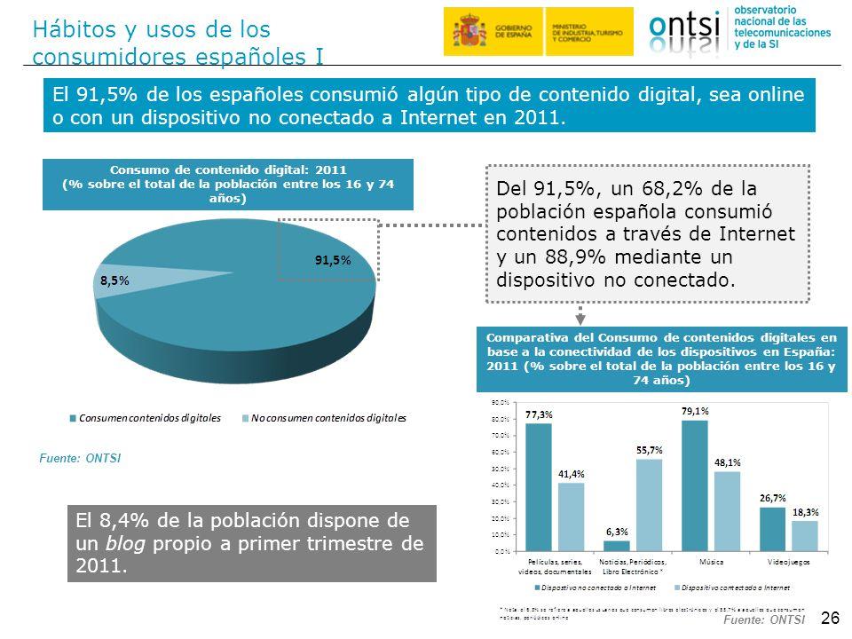 Hábitos y usos de los consumidores españoles I 26 El 91,5% de los españoles consumió algún tipo de contenido digital, sea online o con un dispositivo