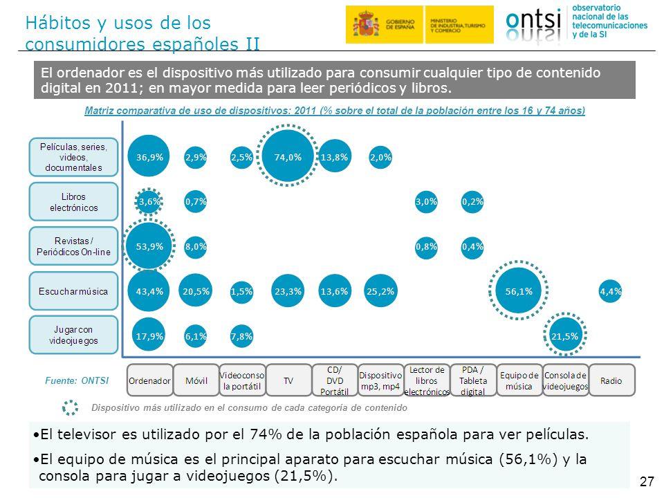 Hábitos y usos de los consumidores españoles II 27 El ordenador es el dispositivo más utilizado para consumir cualquier tipo de contenido digital en 2