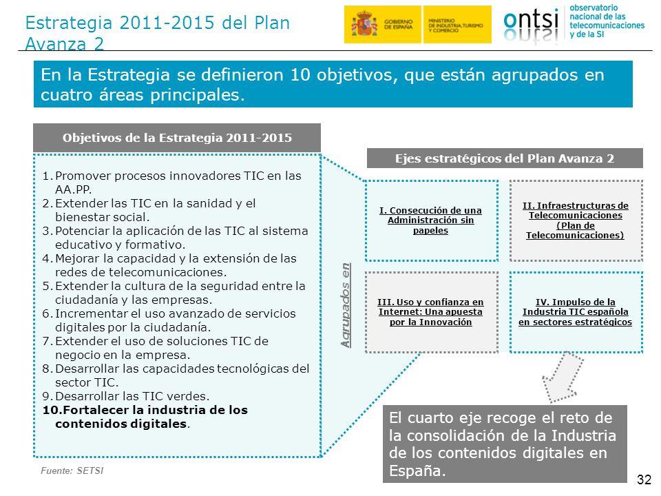 En la Estrategia se definieron 10 objetivos, que están agrupados en cuatro áreas principales. 32 Estrategia 2011-2015 del Plan Avanza 2 1.Promover pro