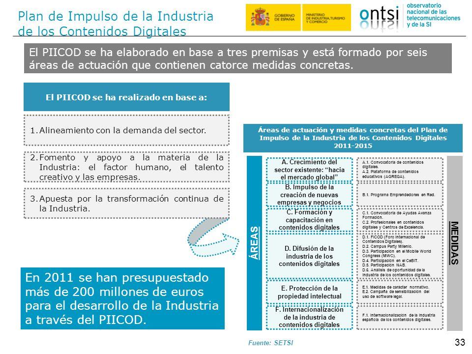 El PIICOD se ha elaborado en base a tres premisas y está formado por seis áreas de actuación que contienen catorce medidas concretas. 33 Plan de Impul