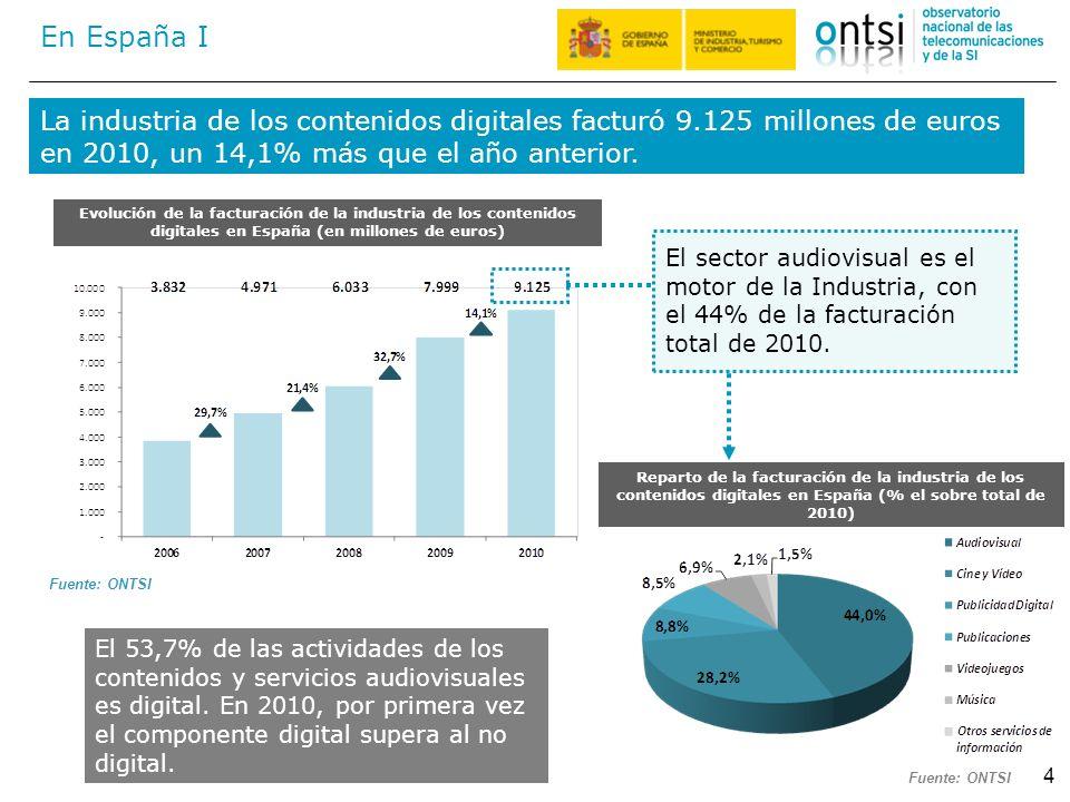La industria de los contenidos digitales facturó 9.125 millones de euros en 2010, un 14,1% más que el año anterior. 4 En España I Reparto de la factur