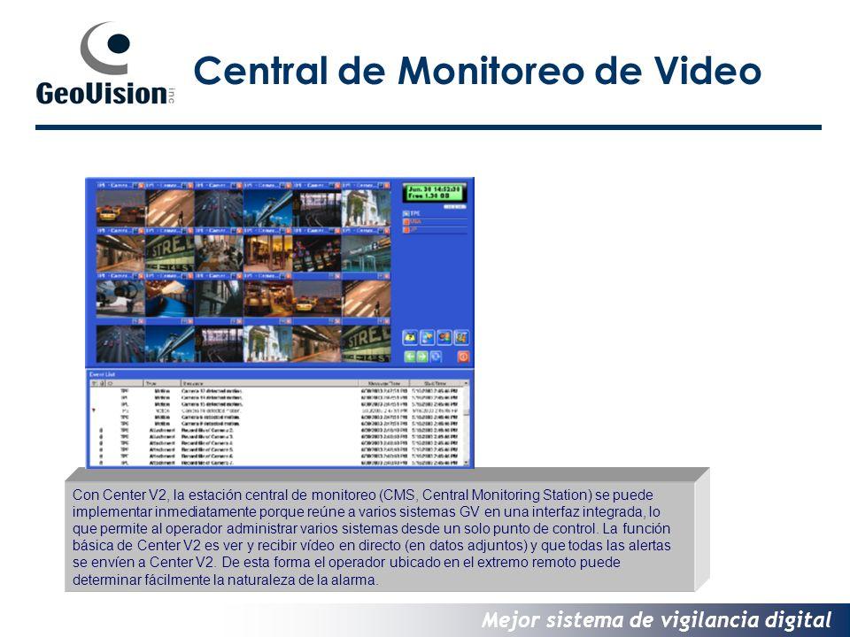 Mejor sistema de vigilancia digital Nuevas Funciones en Software V6.1 Integración de sistema de punto de ventas (POS) Control Remoto IR Funciones de Mapeo (E-Map) Indice de Objectos Central de Monitoreo de Video