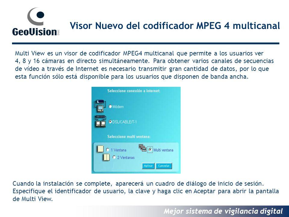 Mejor sistema de vigilancia digital Visor Nuevo del codificador MPEG 4 multicanal Multi View es un visor de codificador MPEG4 multicanal que permite a los usuarios ver 4, 8 y 16 cámaras en directo simultáneamente.