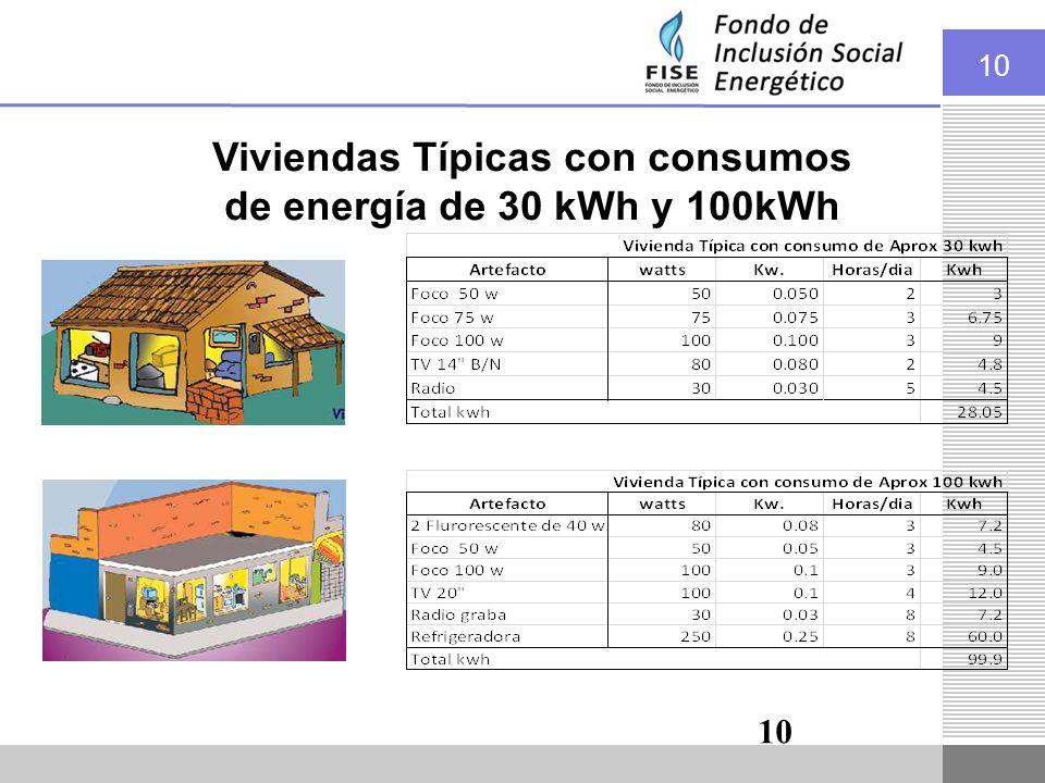 10 Viviendas Típicas con consumos de energía de 30 kWh y 100kWh 10