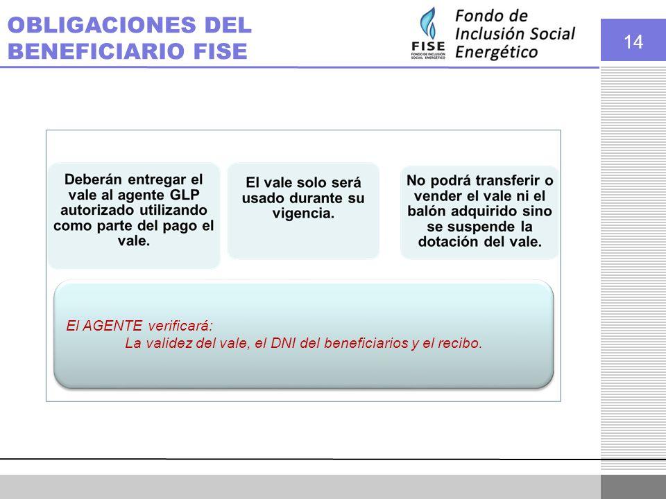 14 El AGENTE verificará: La validez del vale, el DNI del beneficiarios y el recibo. OBLIGACIONES DEL BENEFICIARIO FISE