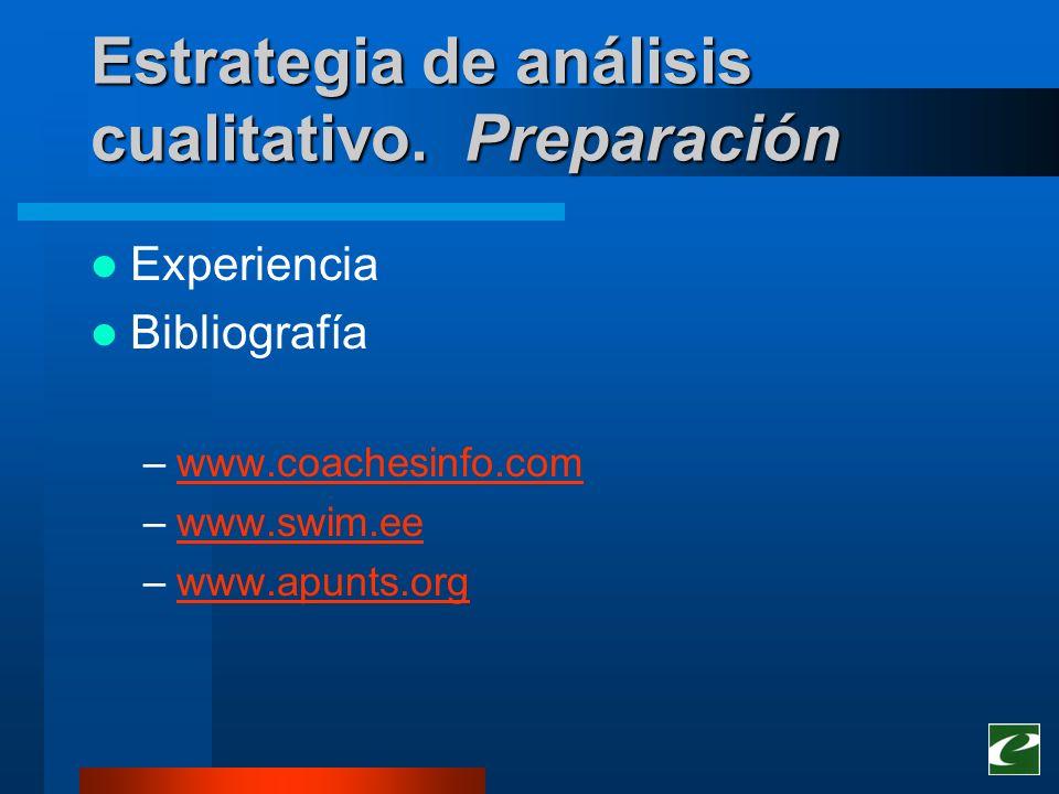 Estrategia de análisis cualitativo. Preparación Experiencia Bibliografía –www.coachesinfo.comwww.coachesinfo.com –www.swim.eewww.swim.ee –www.apunts.o