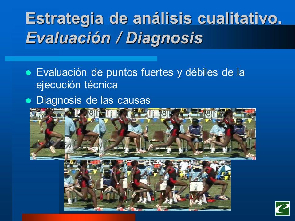 Estrategia de análisis cualitativo. Evaluación / Diagnosis Evaluación de puntos fuertes y débiles de la ejecución técnica Diagnosis de las causas