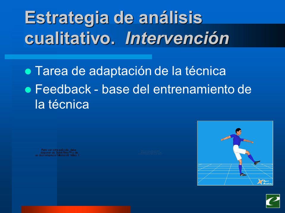 Estrategia de análisis cualitativo. Intervención Tarea de adaptación de la técnica Feedback - base del entrenamiento de la técnica