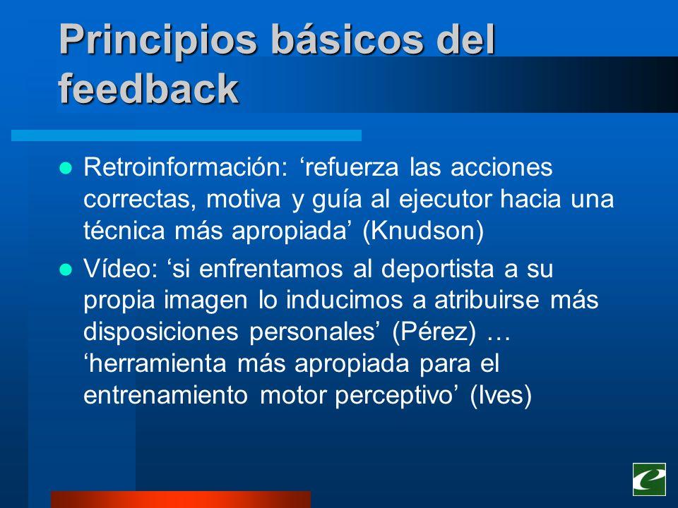 Principios básicos del feedback Retroinformación: refuerza las acciones correctas, motiva y guía al ejecutor hacia una técnica más apropiada (Knudson)