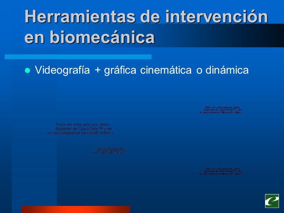 Herramientas de intervención en biomecánica Videografía + gráfica cinemática o dinámica