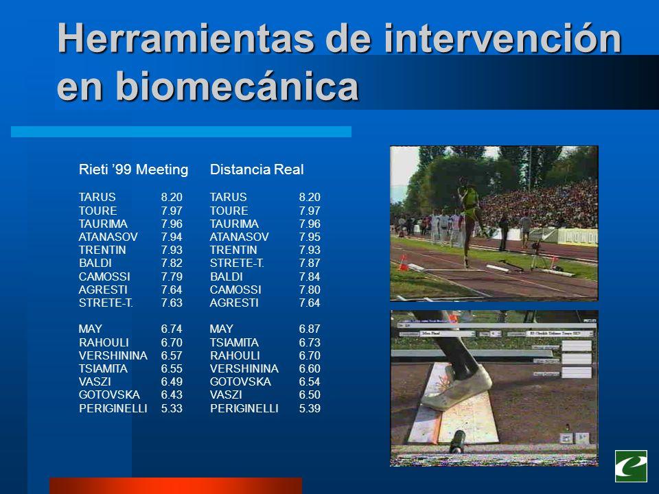 Herramientas de intervención en biomecánica Rieti 99 MeetingDistancia Real TARUS8.20TARUS8.20 TOURE7.97TOURE7.97 TAURIMA7.96TAURIMA7.96 ATANASOV7.94AT