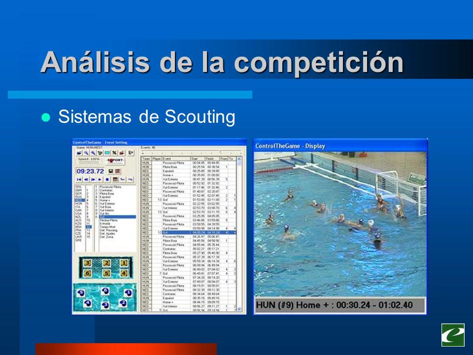 Análisis de la competición Sistemas de Scouting