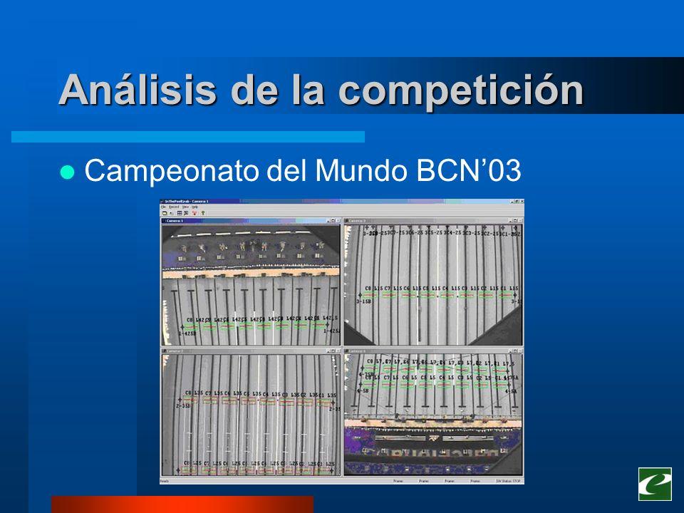 Análisis de la competición Campeonato del Mundo BCN03