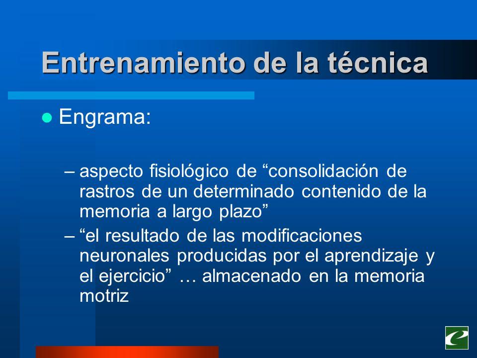 Entrenamiento de la técnica Engrama: –aspecto fisiológico de consolidación de rastros de un determinado contenido de la memoria a largo plazo –el resu