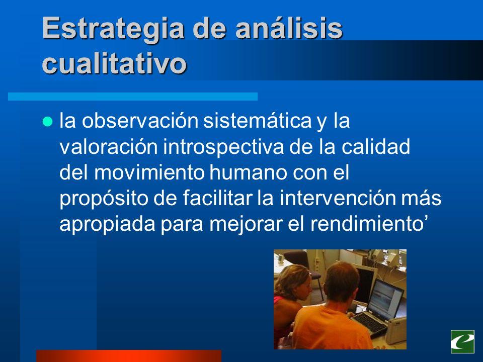 Estrategia de análisis cualitativo la observación sistemática y la valoración introspectiva de la calidad del movimiento humano con el propósito de fa
