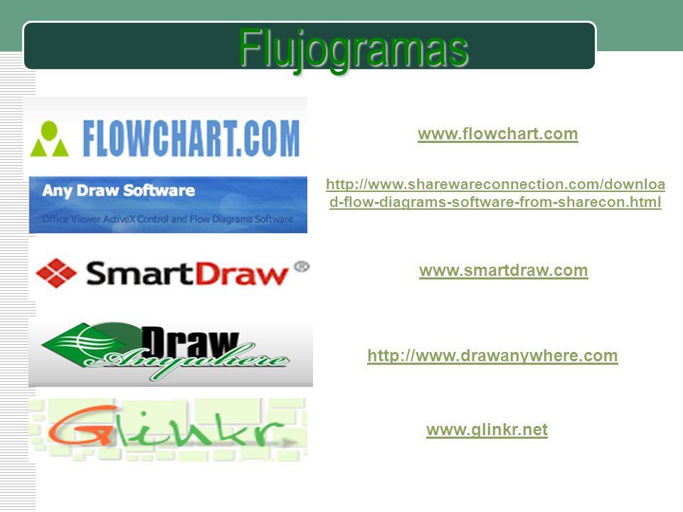 LOGO Flujogramas http://www.sharewareconnection.com/downloa d-flow-diagrams-software-from-sharecon.html www.flowchart.com www.smartdraw.com http://www