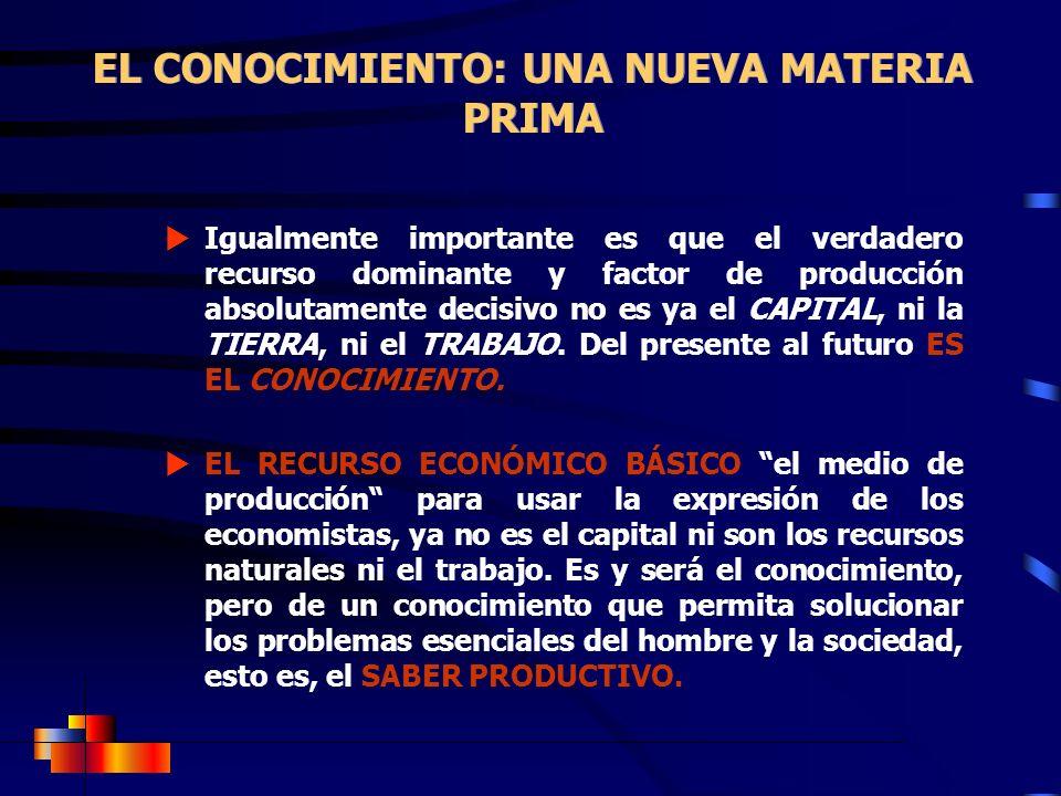 EL CONOCIMIENTO: UNA NUEVA MATERIA PRIMA Igualmente importante es que el verdadero recurso dominante y factor de producción absolutamente decisivo no