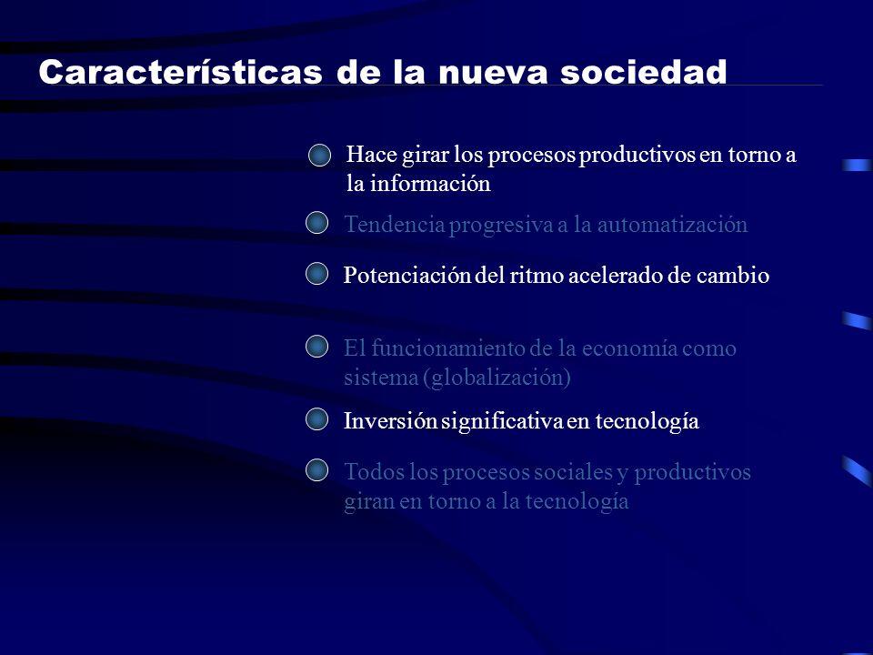 Hace girar los procesos productivos en torno a la información Características de la nueva sociedad Tendencia progresiva a la automatización Potenciaci