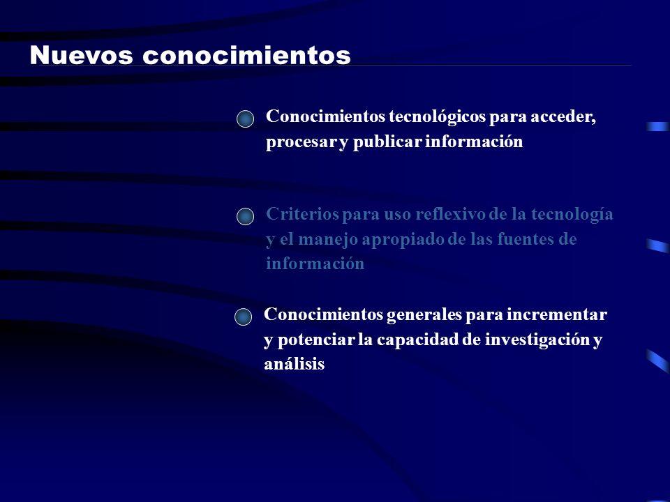 PARTES MOTOR DE BUSQUEDA ROBOTS BASE DE DATOS BASE DE CONOCIMIENTO ESTRATEGIA BUSQUEDA SELECCIONONAR BUSCADOR DETERMINAR TERMINOS BUSQUEDA LOCAL, REGIONAL, INTERNACIONAL CONCEPTOS, SINONIMOS ACRONIMOS, NOMBRES SINGULAR Y PLURAL TIPO DE FUENTE - RECURSO