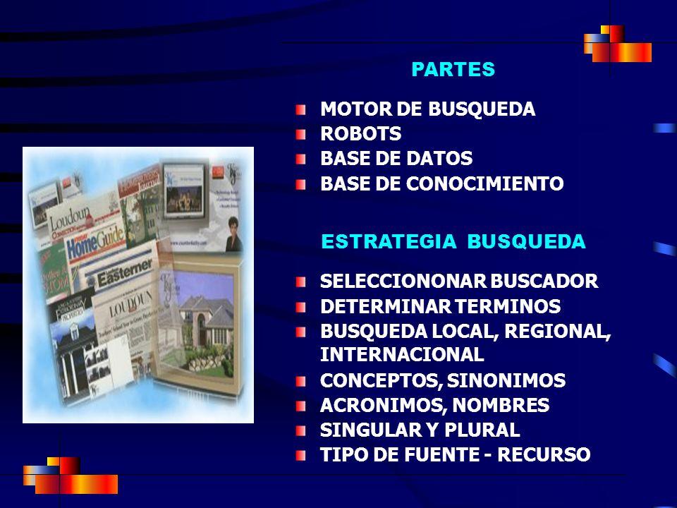 PARTES MOTOR DE BUSQUEDA ROBOTS BASE DE DATOS BASE DE CONOCIMIENTO ESTRATEGIA BUSQUEDA SELECCIONONAR BUSCADOR DETERMINAR TERMINOS BUSQUEDA LOCAL, REGI