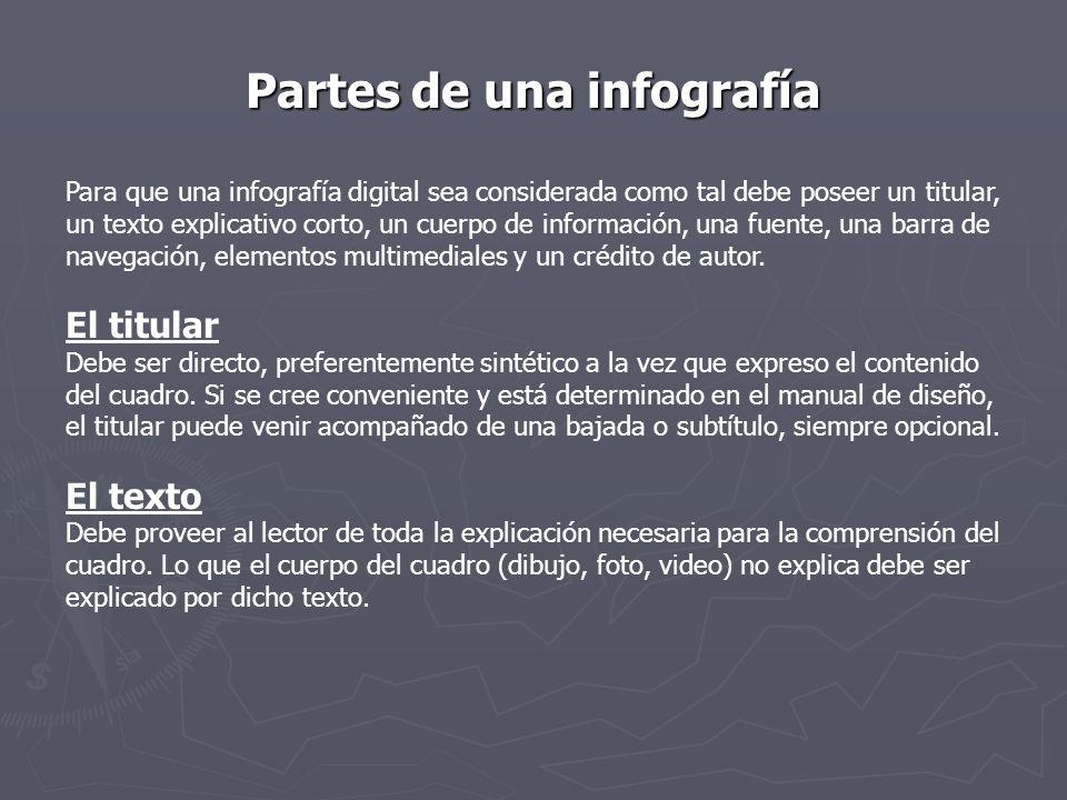 Partes de una infografía Para que una infografía digital sea considerada como tal debe poseer un titular, un texto explicativo corto, un cuerpo de inf