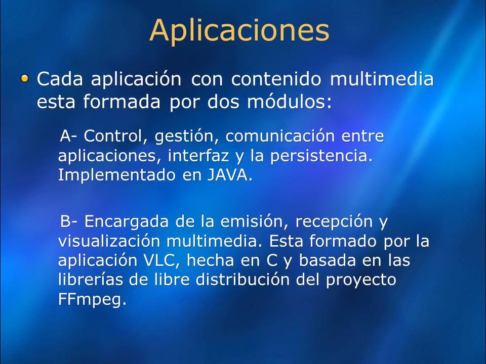 Aplicaciones Cada aplicación con contenido multimedia esta formada por dos módulos: A- Control, gestión, comunicación entre aplicaciones, interfaz y la persistencia.