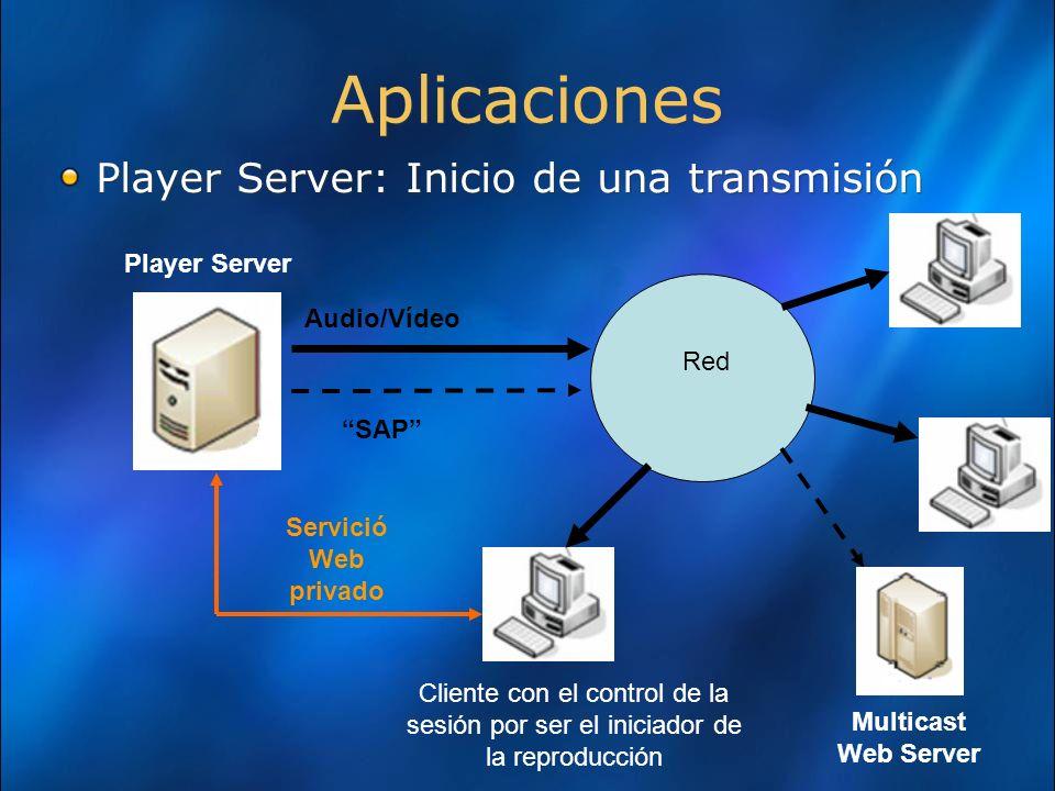 Aplicaciones Player Server: Inicio de una transmisión Red Multicast Web Server Player Server Audio/Vídeo SAP Cliente con el control de la sesión por ser el iniciador de la reproducción Servició Web privado