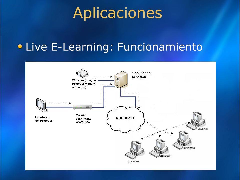 Aplicaciones Live E-Learning: Funcionamiento