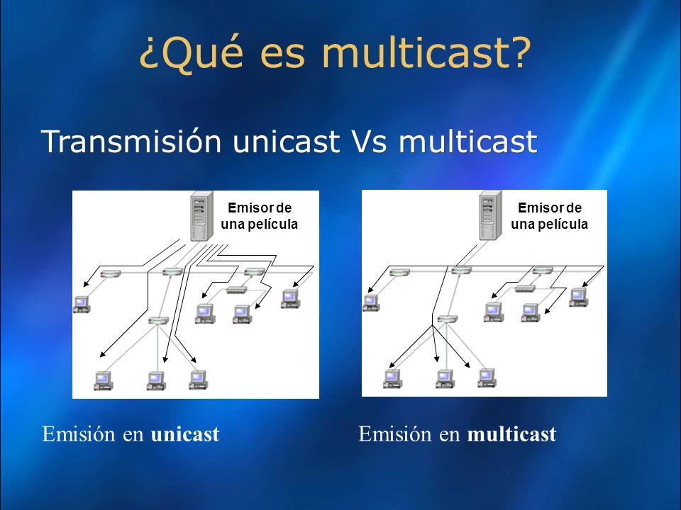 Aplicaciones Record Server Live e-learning Red con sesiones multicast Audio/Vídeo SAP Mensajes anuncio de sesión SAP Si en el mensaje SAP indica que se debe de grabar la sesión Audio/Vídeo Record Server Disco