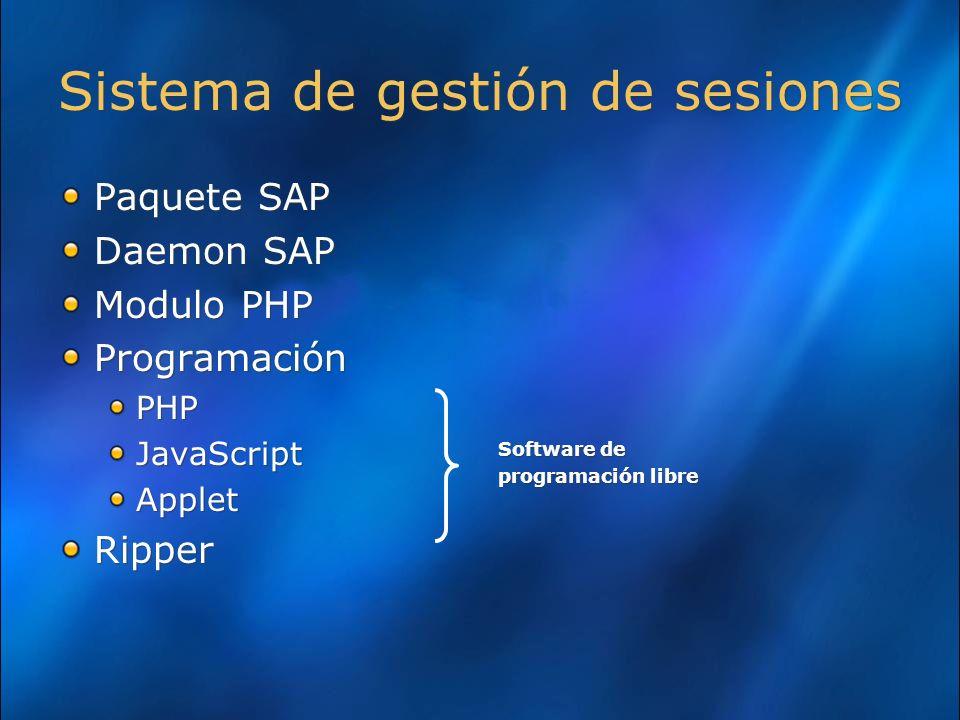 Sistema de gestión de sesiones Paquete SAP Daemon SAP Modulo PHP Programación PHP JavaScript Applet Ripper Paquete SAP Daemon SAP Modulo PHP Programación PHP JavaScript Applet Ripper Software de programación libre Software de programación libre