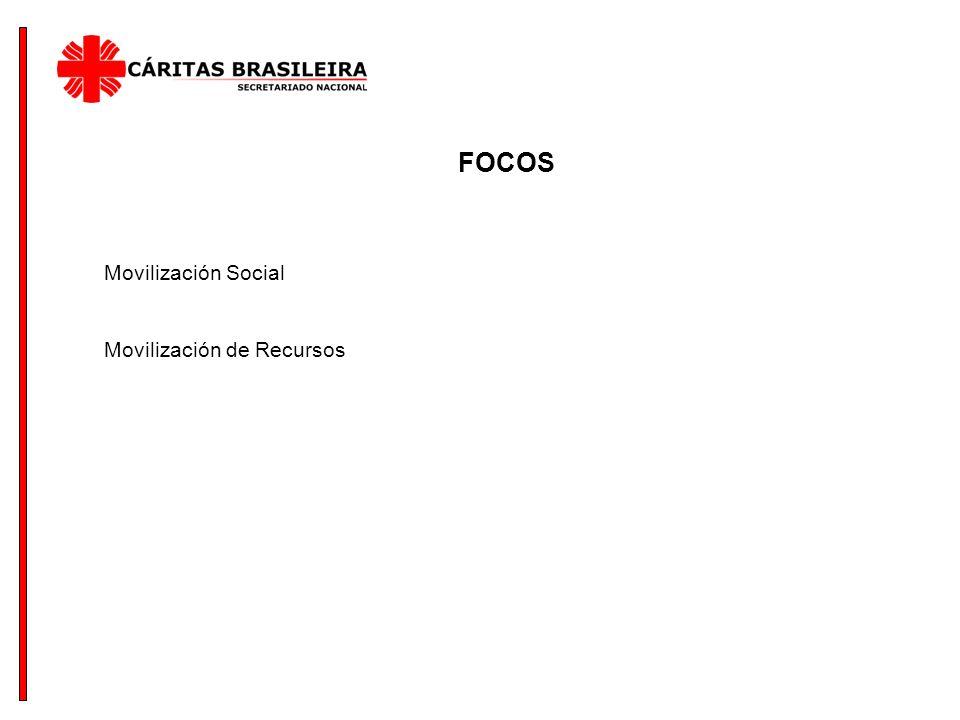 FOCOS Movilización Social Movilización de Recursos