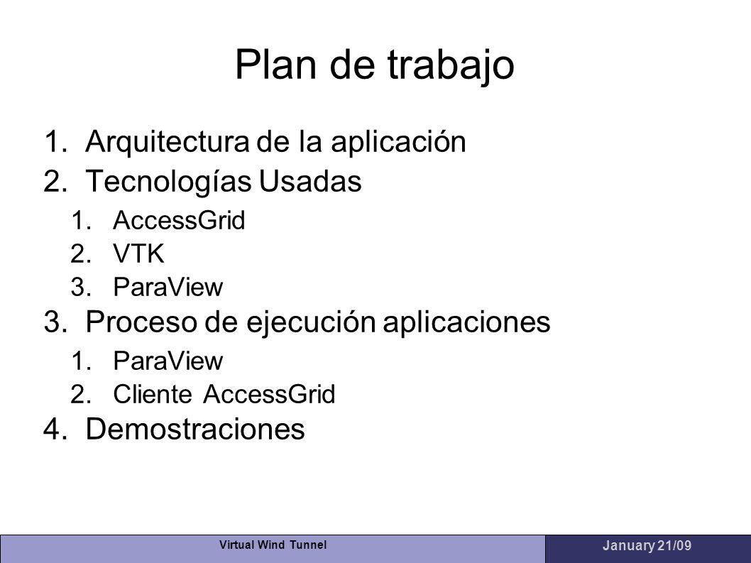 Virtual Wind Tunnel January 21/09 Plan de trabajo 1.Arquitectura de la aplicación 2.Tecnologías Usadas 1.AccessGrid 2.VTK 3.ParaView 3.Proceso de ejec