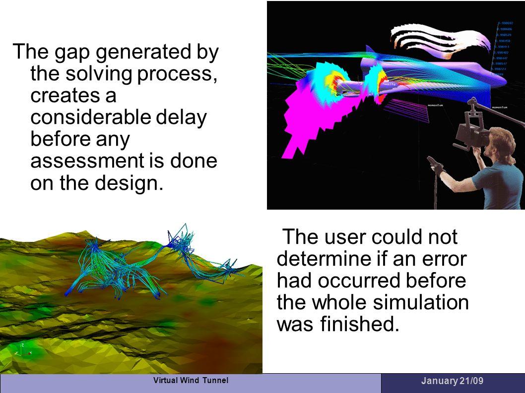Virtual Wind Tunnel January 21/09 Proceso ejecución aplicaciones: Access Grid Ventana de control de simulación