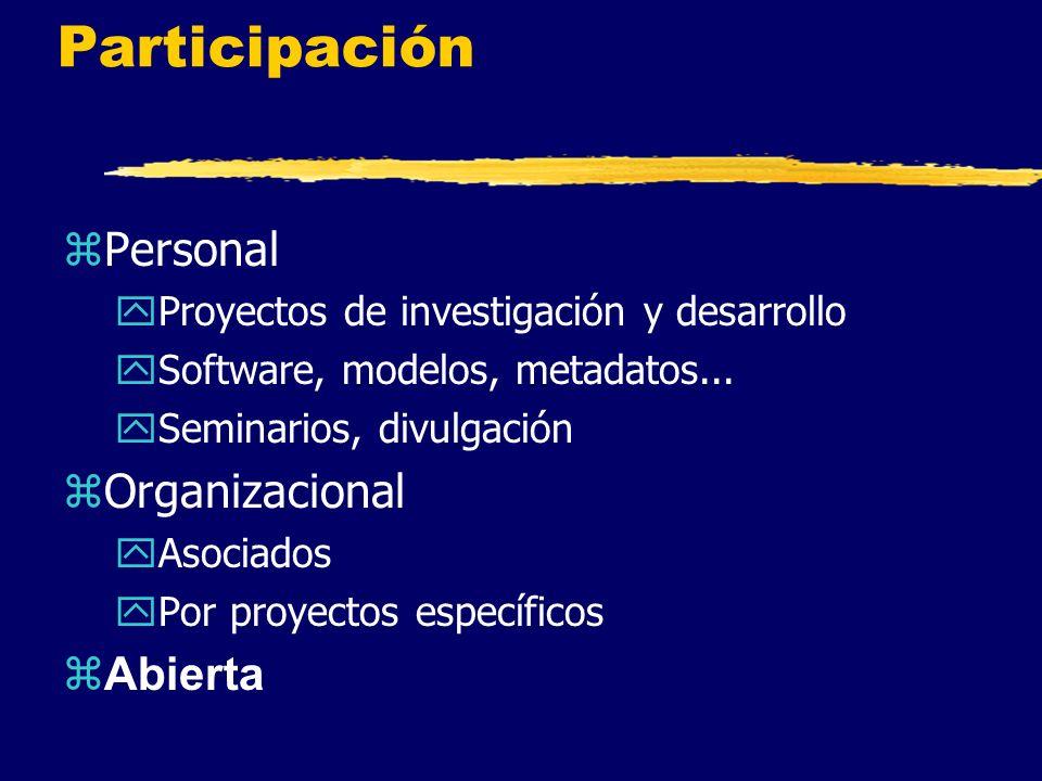 Participación zPersonal yProyectos de investigación y desarrollo ySoftware, modelos, metadatos...