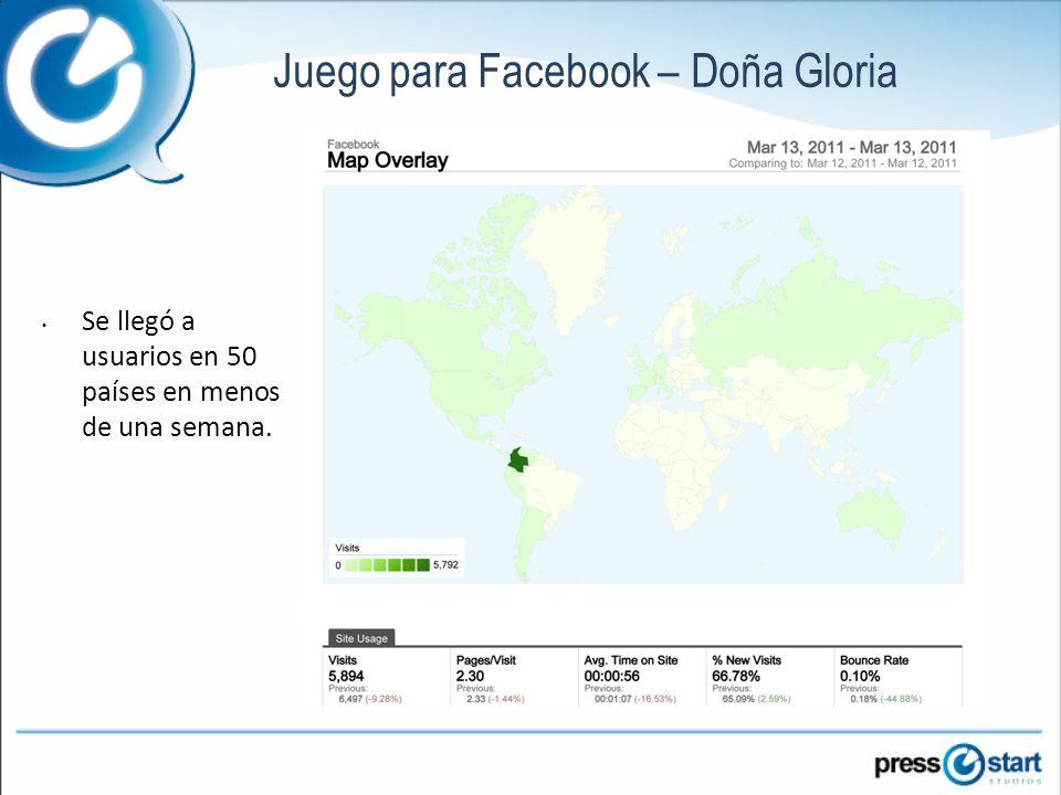 Se llegó a usuarios en 50 países en menos de una semana. Juego para Facebook – Doña Gloria