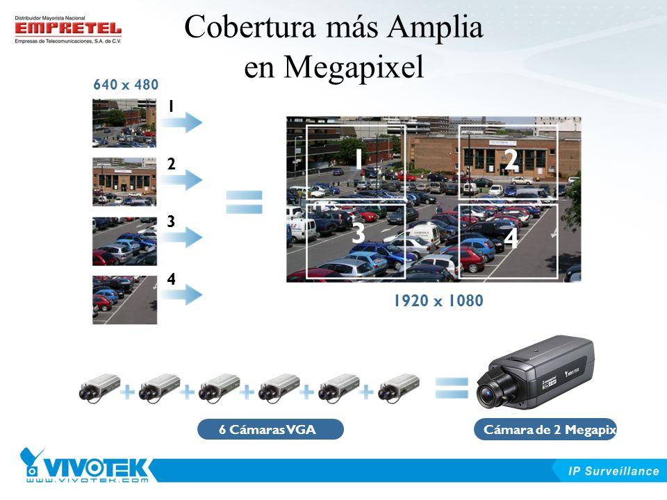 Cobertura más Amplia en Megapixel 640 x 480 1 3 2 4 1 2 3 4 1920 x 1080 Cámara de 2 Megapixel6 Cámaras VGA