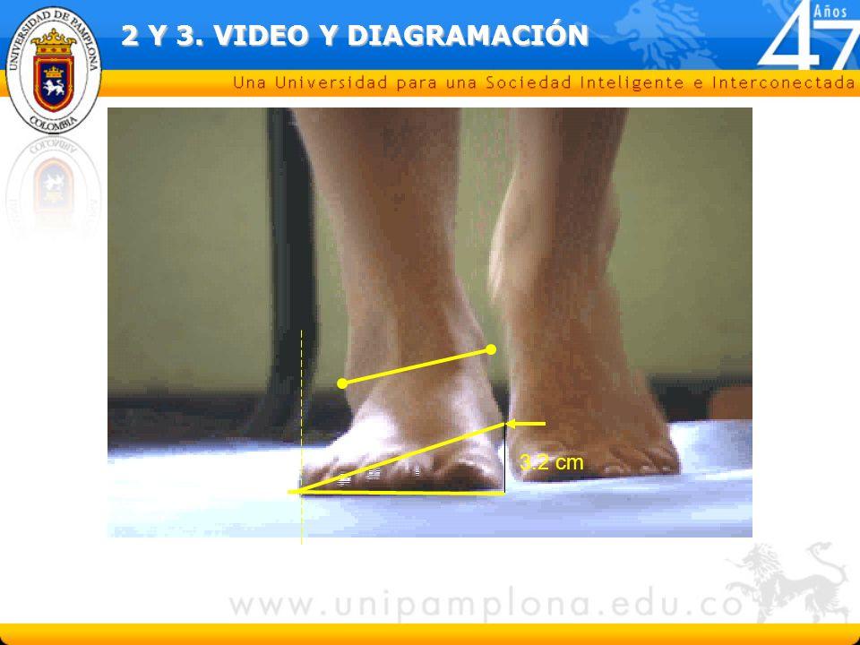 3.2 cm 2 Y 3. VIDEO Y DIAGRAMACIÓN